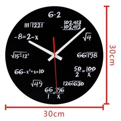 Ceasul de perete Matematica
