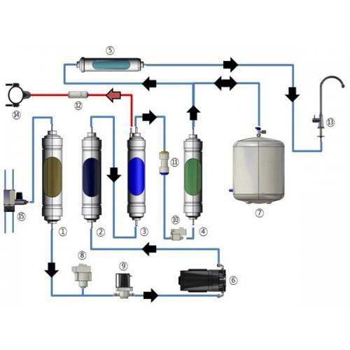 Set filtre apă  dozator-big