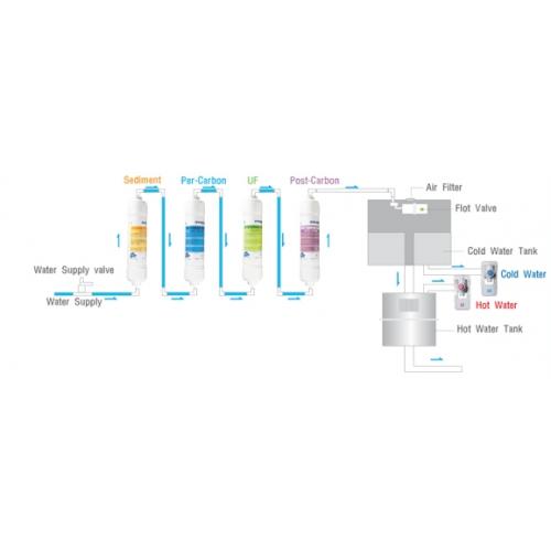 Dozator apă filtrată Hyundai H-big