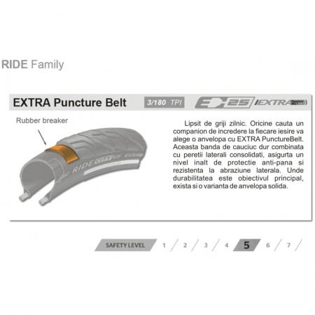 Continental Ride City Reflex EXTRA PunctureBelt 47-559