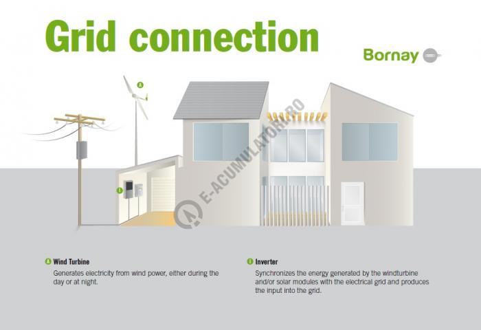 Turbina eoliana Bornay 1500 W 48V 2 lame cu controller digital B1500/48-big
