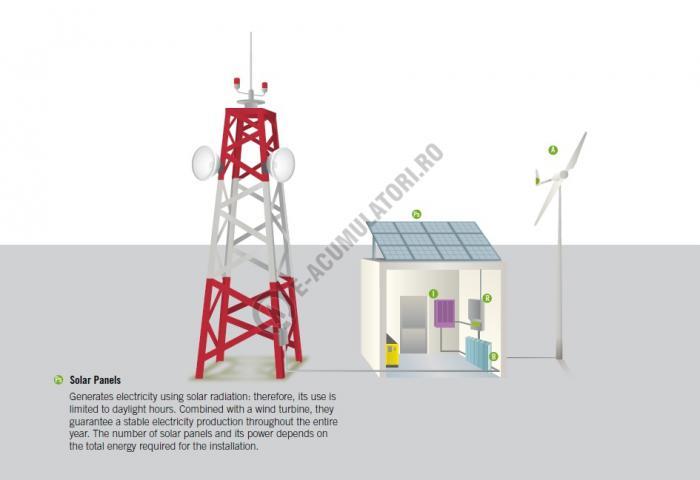 Turbina eoliana Bornay 3000 W 24V 2 lame si controller digital B3000/24-big