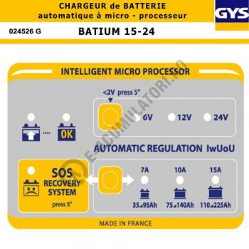 Incarcator si redresor PROFESIONAL cu MICROPROCESOR 6/12/24V GYS BATIUM 15-241