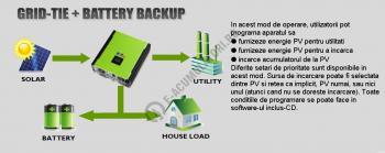 Invertor Hibrid solar 3kw single phase 48V MPI 3kw Plus1