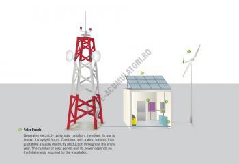 Turbina eoliana Bornay 3000 W 48V 2 lame si controller digital B3000/485