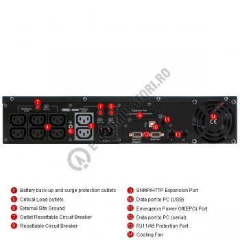 UPS Rackabil Cyber Power PR2200ELCDRT2U Line-Interactive 2200VA 1600W AVR, LCD Display, 8 IEC OUTLETS, USB & Serial port2