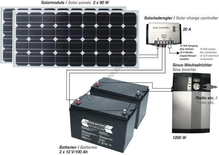 Solar set 4 IVT-big