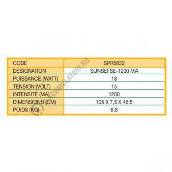 Kit solar autonom 20 Wc, consum maxim 50 W/zi1