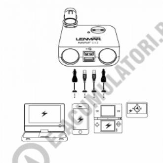 Lenmar AutoPort 2x2 - 2x USB si 2x Adaptoare auto 12V, model SSPU24