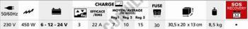 Incarcator si redresor PROFESIONAL cu MICROPROCESOR 6/12/24V GYS BATIUM 15-242