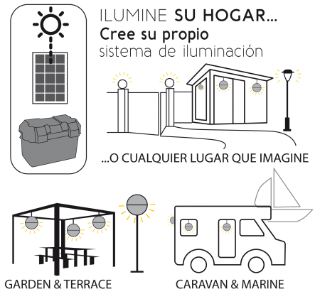 Kit solar Xunzel Off-Grid complet pentru iluminat SOLARLIFE15I3