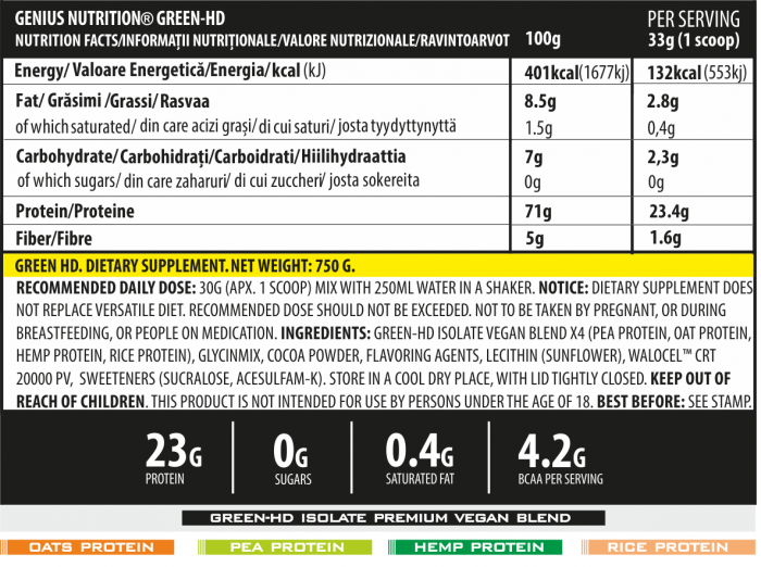 Green-HD (25 Servings/750g)