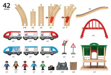 Set mare de tren de persoane, Brio 33512