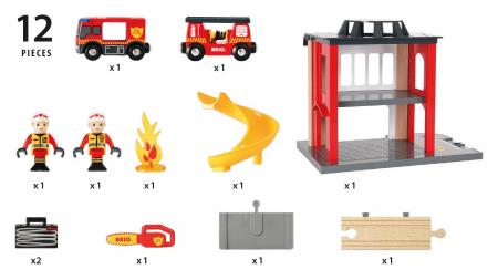 Stație centrală de pompieri, Brio 33833