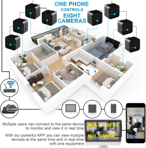 Camera Video Spy cu Rezolutie VGA Aascunsa in Incarcator USB, WIFI, Ip, p2p, DVR, 128 GB, Alimentare Permanenta 6