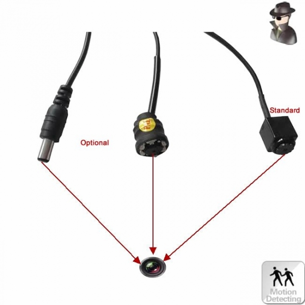 Microcamera Video Ip Spion Wireless, Wi-Fi P2P  - Vizualizare in Timp Real - Usor de Mascat -Model Profesional