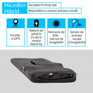 Microfon Hibrid cu Reportofon Spy si Microfon GSM - Activare Vocala Dubla, AGPS - Memorie 8GB - Stocare 140 de Ore