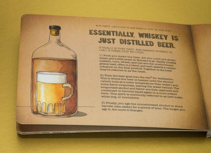 Ghid pentru whiskey 6