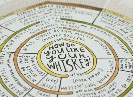 Ghid pentru whiskey9