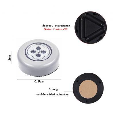 Spot luminos LED Push On/Off cu baterii