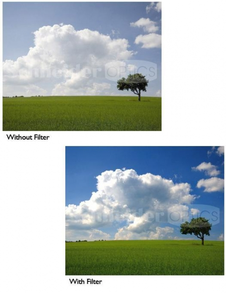 Praktica filtru polarizare C-Pol 58mm
