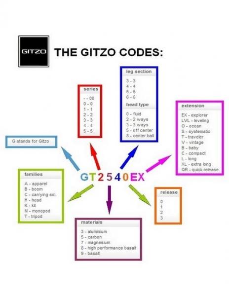 Gitzo GM3551 monopied foto profesional