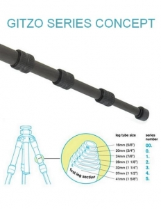 Gitzo GM2541 Monopied Carbon serie 2 in 4 sectiuni