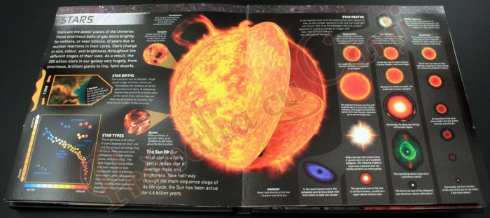 Cosmic: The Ultimate Pop-up Guide to Space 5