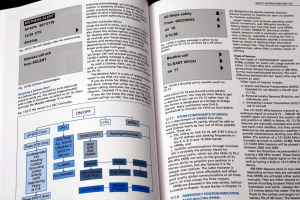 Yachtsman's Handbook The comprehensive yachting encyclopedia for sail and power [3]