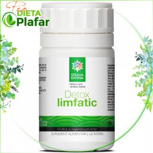 Detoxifierea sistemului limfatic cu brusture, ceai verde, urzica.