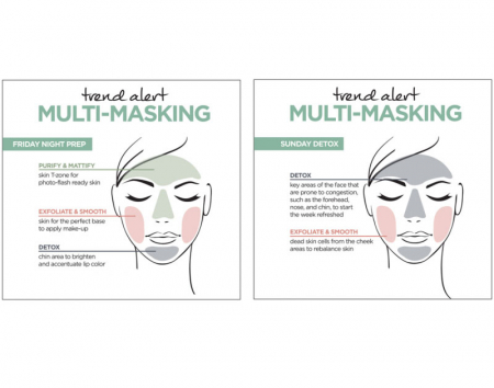 Kit 3 Masti pentru Ten L'Oreal 3 Pure Clays Multi-Masking Face Mask Play Kit, 3 x 10 ml6