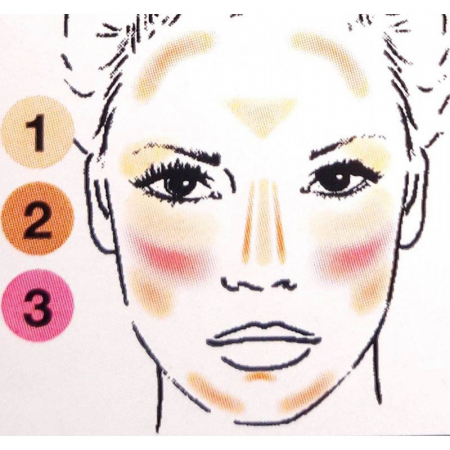 Paleta conturare si evidentiere Manhattan Contouring Kit, 002 Summer In Barbados2